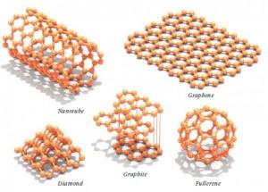 stati-del-carbonio-grafene